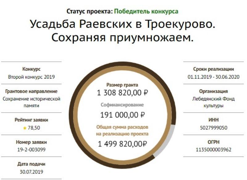 """Президентский грант """"Усадьба Раевских в Троекурово"""""""